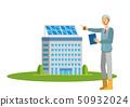 工业系列 50932024