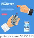 葡萄糖 血液 血 50955213