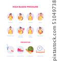 High blood pressure 51049738