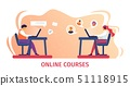 Online Courses Banner.Remote Studying in Internet. 51118915