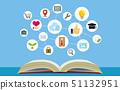 배너 그림 (비즈니스, 기술, IT, 네트워크, 지식, 공부 etc.) 51132951