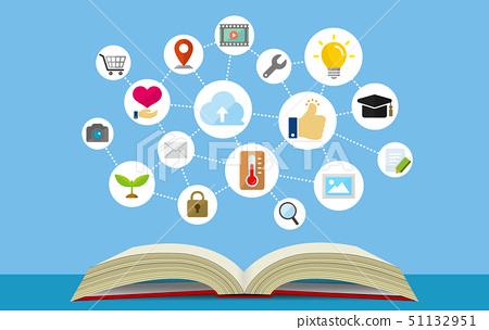 橫幅圖(業務,技術,IT,網絡,知識,研究等) 51132951
