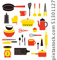 廚房用品 51301127