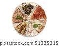 pizza 51335315