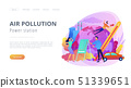 Power station and air pollution landing page. 51339651