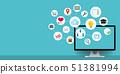 배너 그림 (문자 공간 있음) / 기술, 컴퓨터, IT 및 비즈니스 etc. 51381994