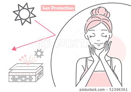 skin care problem 52396361