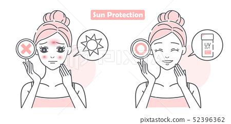 skin care problem 52396362
