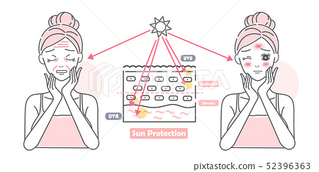 skin care problem 52396363