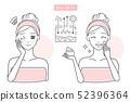 skin care problem 52396364