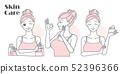 skin care problem 52396366