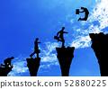 사업 단계 52880225