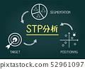 框架,STP分析的黑板圖像 52961097