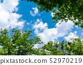 (Tokyo-urban scenery) Summer sky 1 seen from Omotesando 52970219