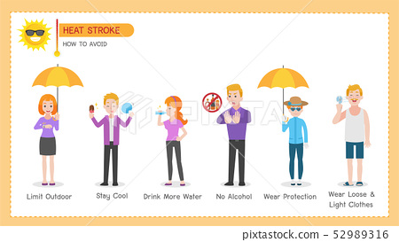 Set of Heatstroke Medical Heath Care concept 52989316