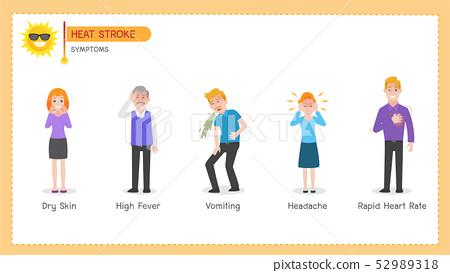 Set of Heatstroke Medical Heath Care concept 52989318
