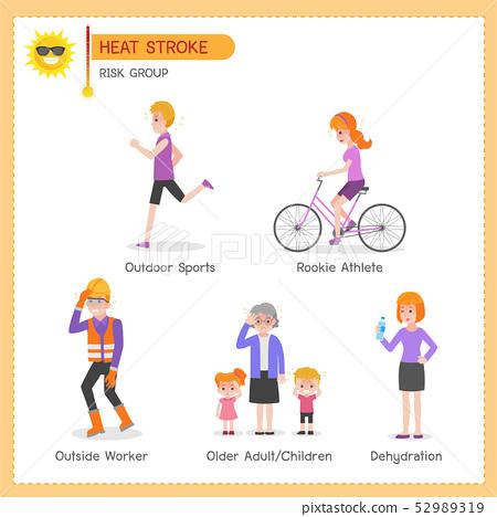 Set of Heatstroke Medical Heath Care concept 52989319