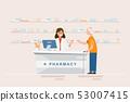 製藥業 藥學 向量 53007415