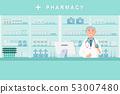 製藥業 藥學 藥店 53007480