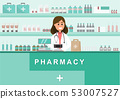 製藥業 藥學 藥店 53007527