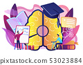 Learning concept vector illustration. 53023884