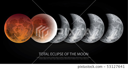 Total Eclipse of the Moon Vector illustration 53127641