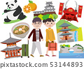 Wakayama Attractions 53144893