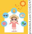 UV protection girl 53162247