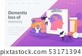 Alzheimer disease landing page concept 53171394