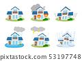 住房意外保险 53197748