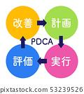 PDCA 비즈니스 간단한 그림 일러스트 53239526