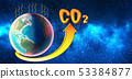 The level of CO2 in the atmosphere rises and 53384877