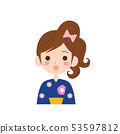 ยูกาตะ 5 ผู้หญิง 53597812