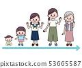 生命階段的女人 53665587