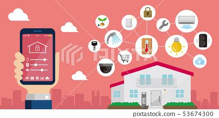 智能家居(智能房子)圖像橫幅圖/控制與智能手機應用程序的房間 53674300