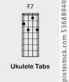 Ukulele chords F seventh 53688940