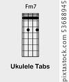 Ukulele chords F minor seventh 53688945