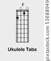 Ukulele chords F major 53688949
