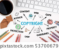Copyright Concept. Chart with keywords and icons 53700679