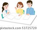 夫婦女性醫生諮詢 53725720