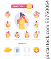 Sunstroke infographic vector 53760064