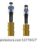 woman earns less money than man police discriminates 53778427