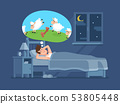 Sleepless man in bed trying to fall asleep counting sheeps. Count sheep for insomnia cartoon vector 53805448