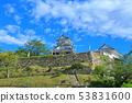 Prefecture จังหวัดชิซุโอกะ】ปราสาท Hamamatsu สีเขียว 53831600