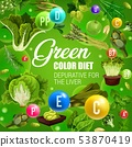 Green color food, healthy vegetables detox diet 53870419