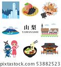 Yamanashi Attractions 53882523