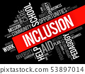 Inclusion word cloud collage 53897014