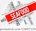 Seafood word cloud collage 53897129
