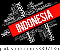 List of cities and towns in Indonesia 53897136