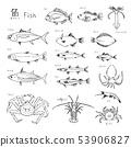 ปลาในตลาด 53906827